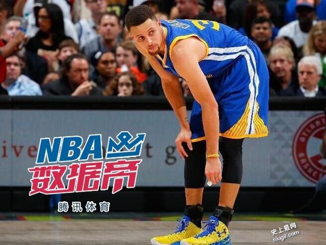 史上最快拿下NBA篮球50胜的球队-勇士