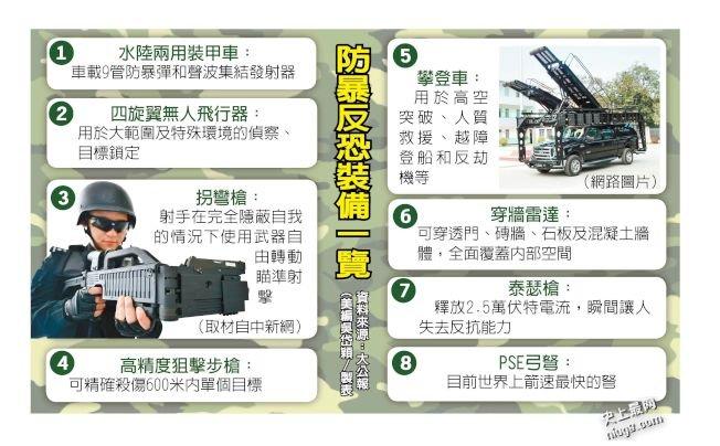 世界最快弩亮相广州-装备一览表