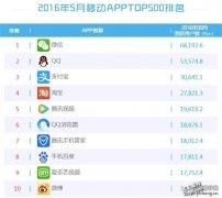 2016年5月最新手机必备APP十大排行榜