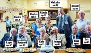 全球最老的家庭